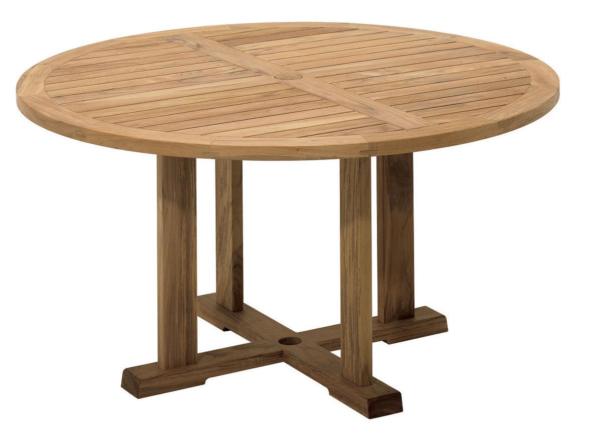 Mesas de jard n de teca muebles de teca espa a - Mesa de teca ...